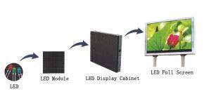 Moving Led Curtain Led Video Wall Indoor P6 Led Display